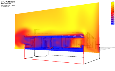 Air flow values shown in a vertical section view.