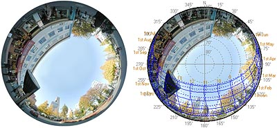 Overlaying a fish's-eye view of the sky dome